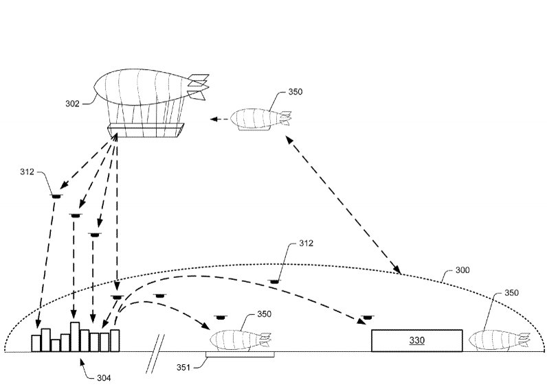 patente zeppelin amazon