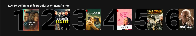 Netflix Top 10 contenidos más vistos